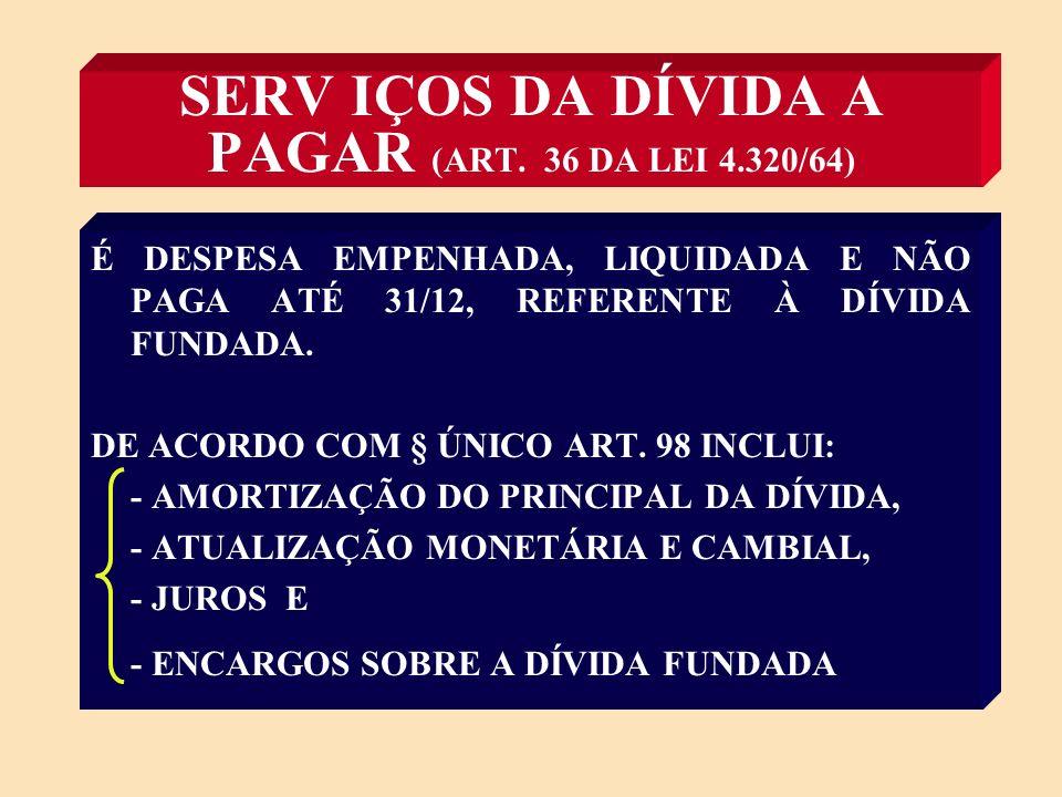 SERV IÇOS DA DÍVIDA A PAGAR (ART. 36 DA LEI 4.320/64)
