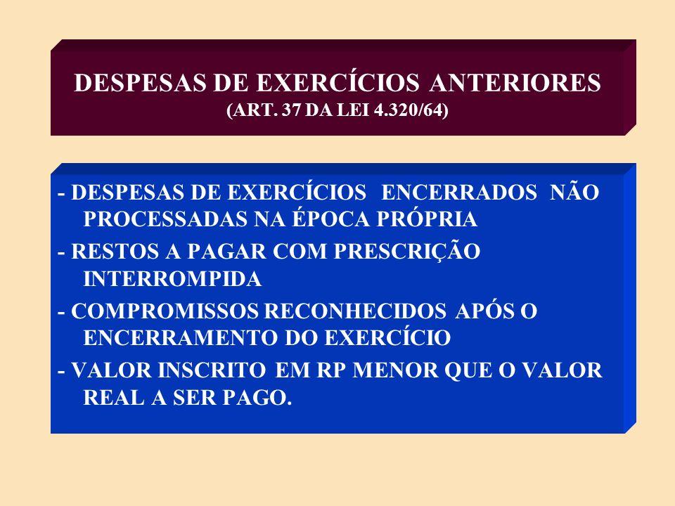 DESPESAS DE EXERCÍCIOS ANTERIORES (ART. 37 DA LEI 4.320/64)
