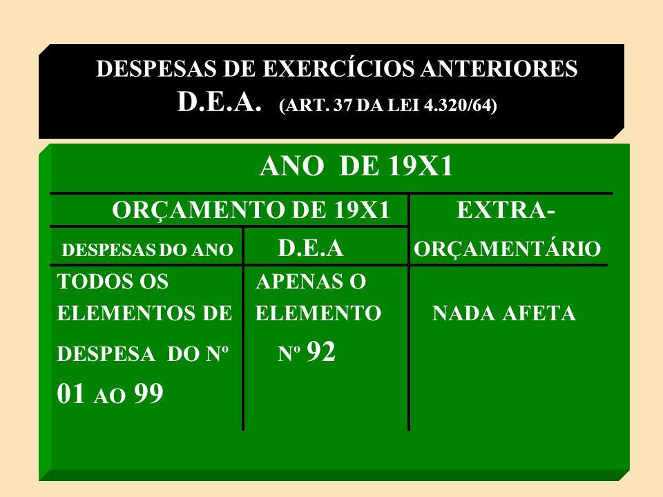 DESPESAS DE EXERCÍCIOS ANTERIORES D.E.A. (ART. 37 DA LEI 4.320/64)