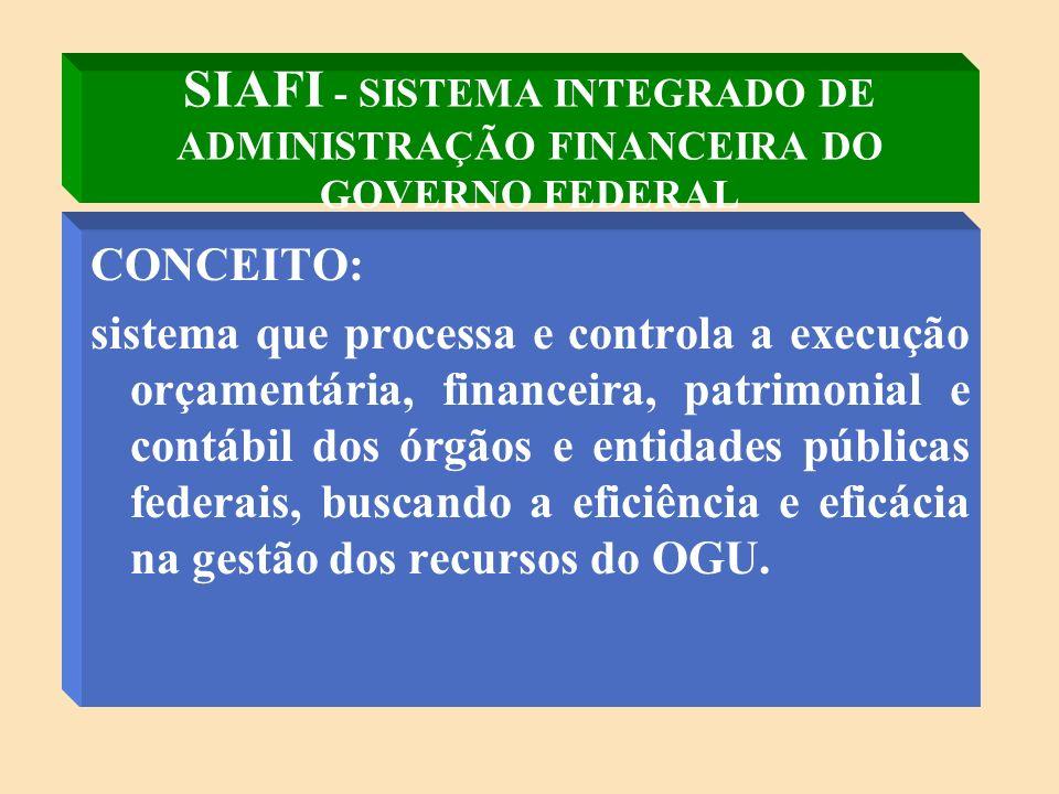 SIAFI - SISTEMA INTEGRADO DE ADMINISTRAÇÃO FINANCEIRA DO GOVERNO FEDERAL