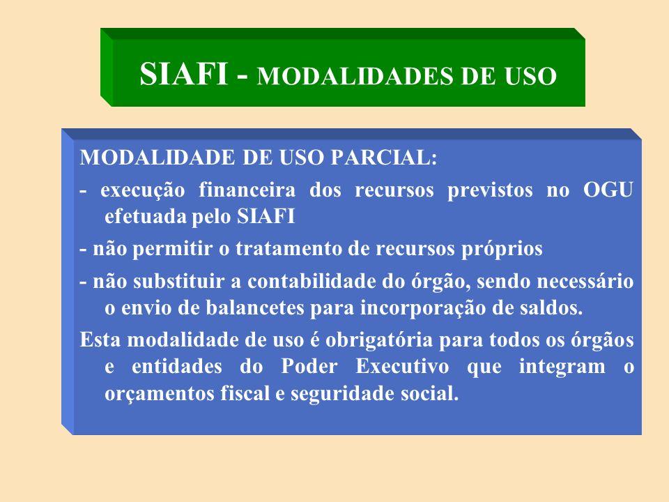 SIAFI - MODALIDADES DE USO