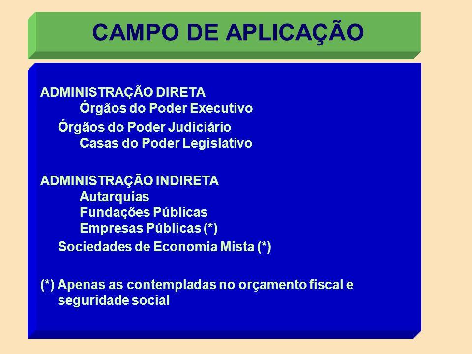 CAMPO DE APLICAÇÃO ADMINISTRAÇÃO DIRETA Órgãos do Poder Executivo