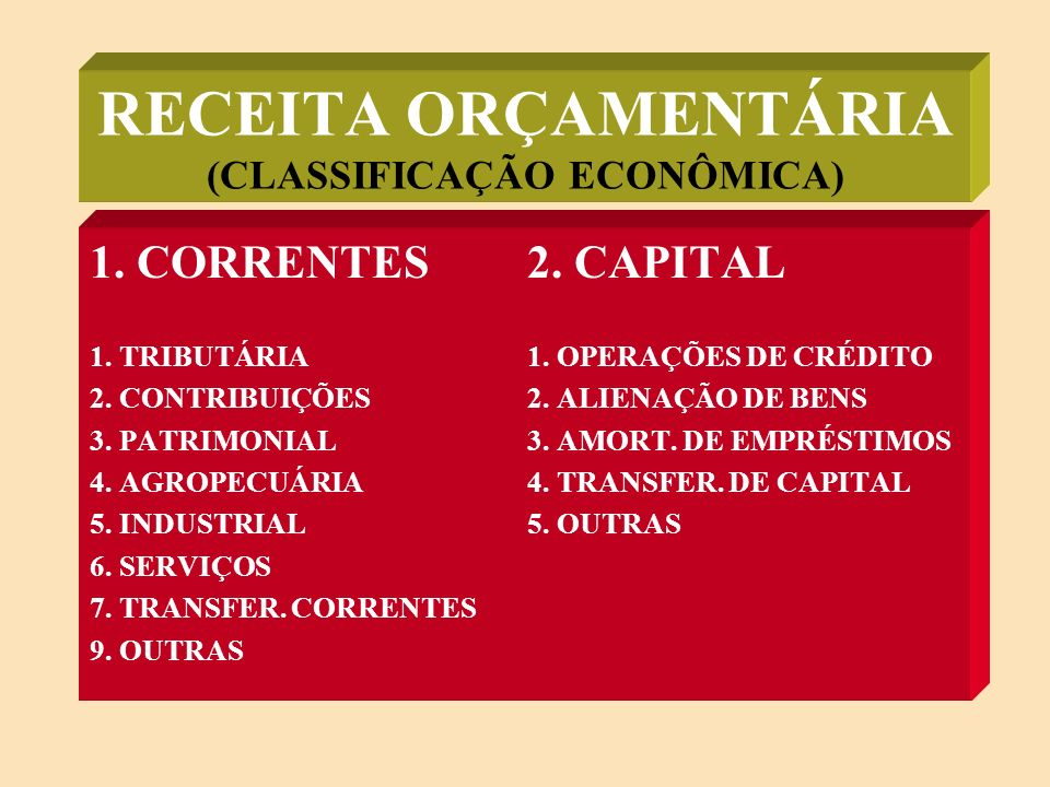RECEITA ORÇAMENTÁRIA (CLASSIFICAÇÃO ECONÔMICA)