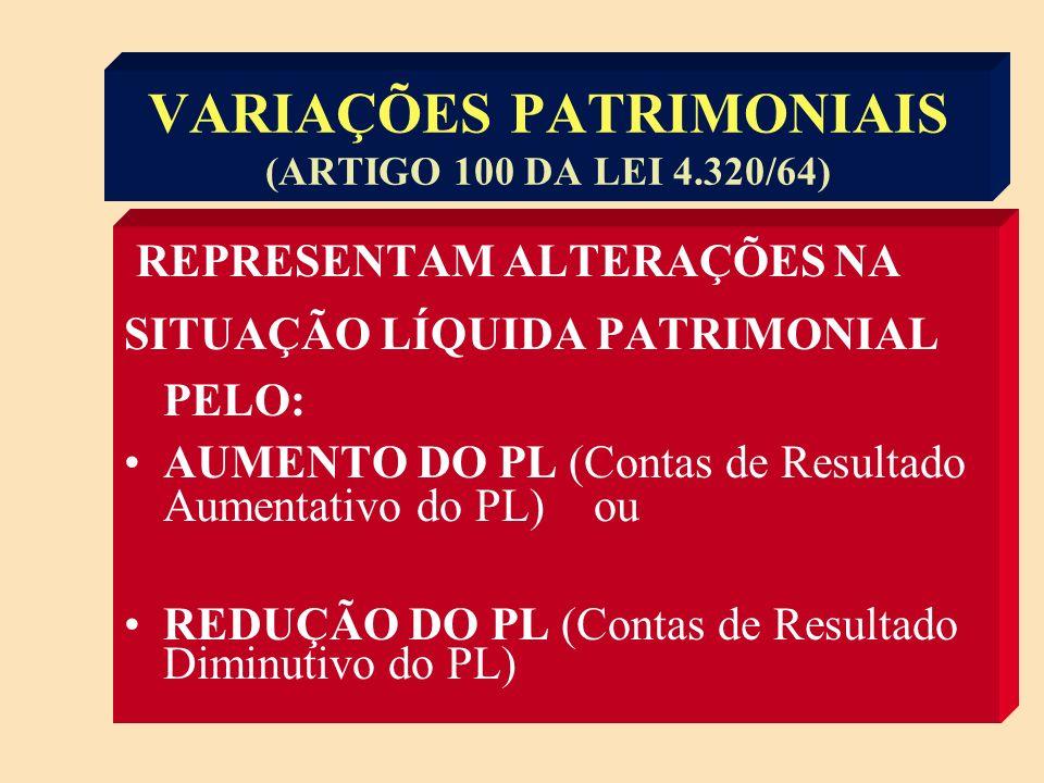 VARIAÇÕES PATRIMONIAIS (ARTIGO 100 DA LEI 4.320/64)