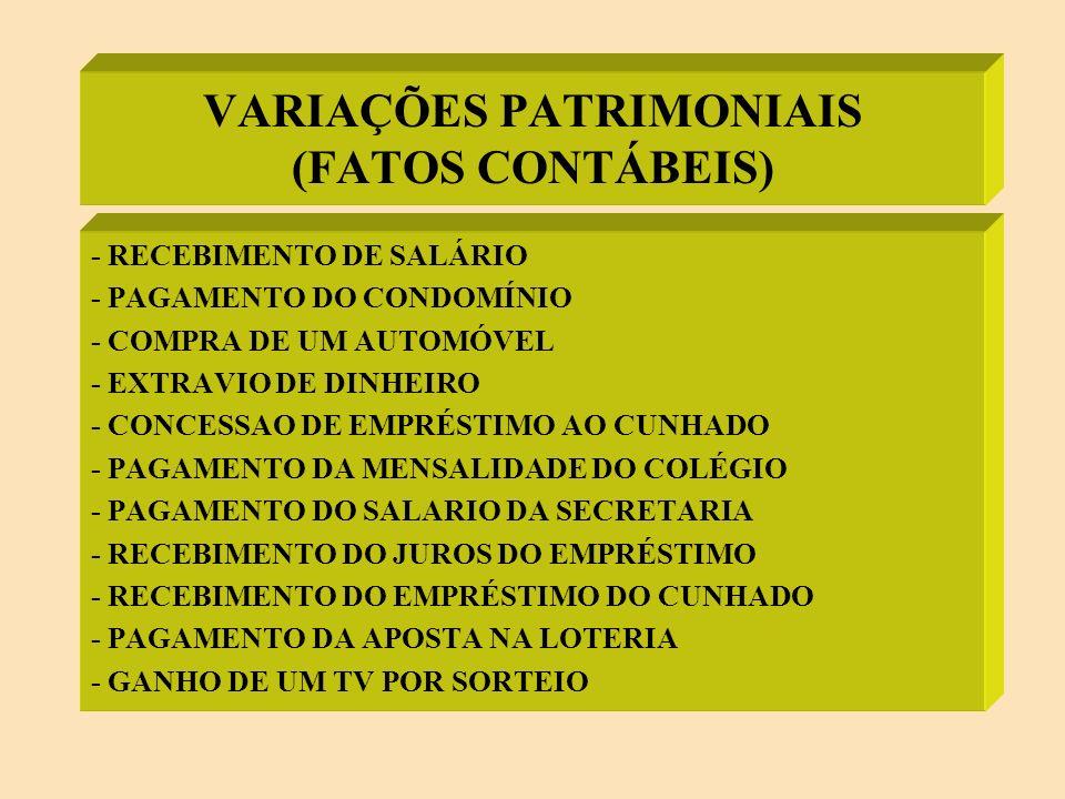 VARIAÇÕES PATRIMONIAIS (FATOS CONTÁBEIS)