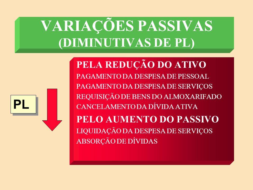 VARIAÇÕES PASSIVAS (DIMINUTIVAS DE PL)