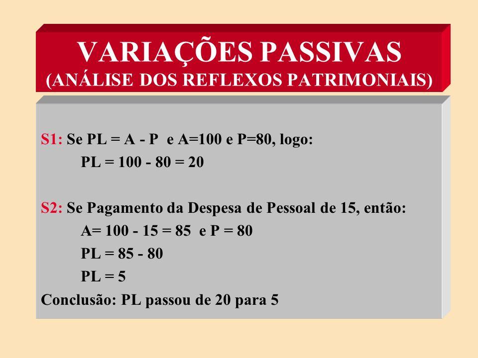 VARIAÇÕES PASSIVAS (ANÁLISE DOS REFLEXOS PATRIMONIAIS)