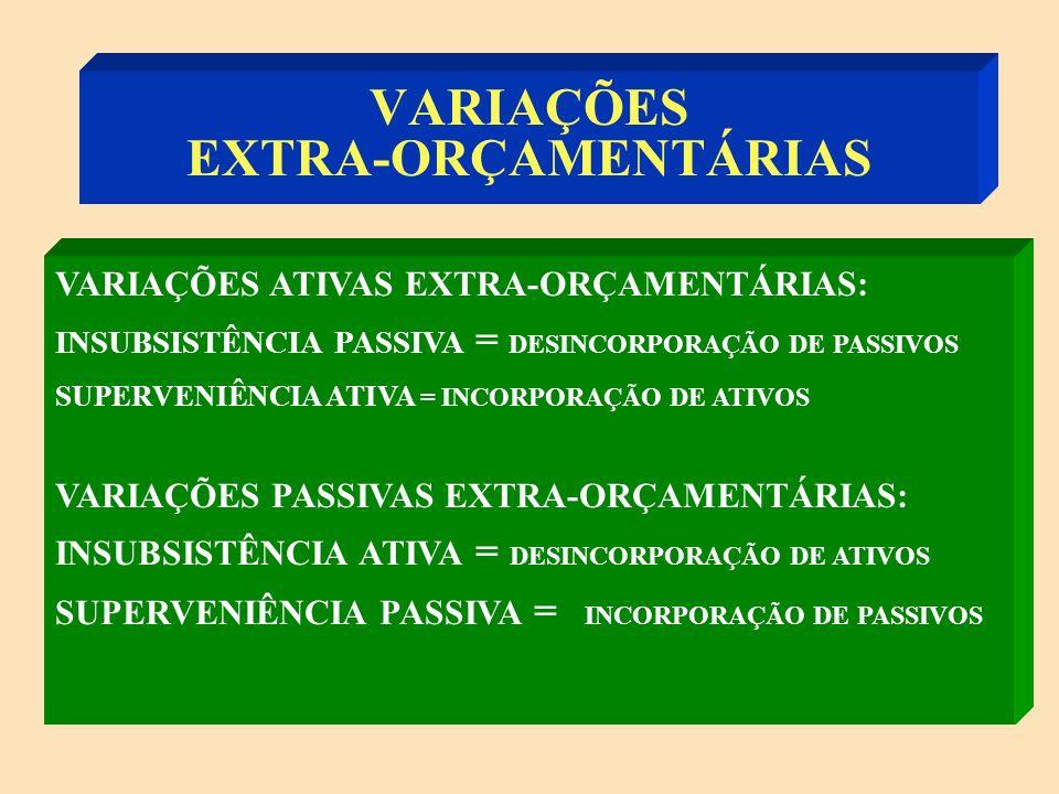 VARIAÇÕES EXTRA-ORÇAMENTÁRIAS