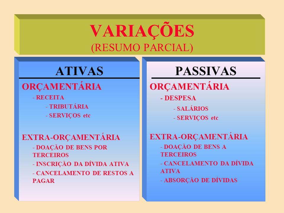 VARIAÇÕES (RESUMO PARCIAL)