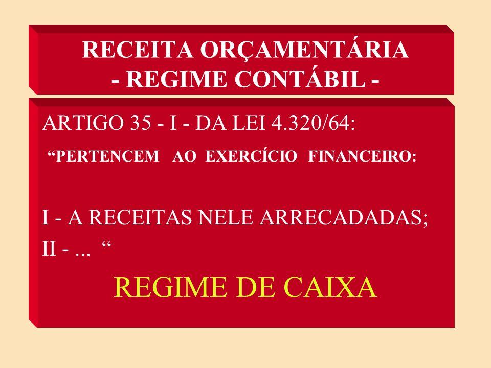 RECEITA ORÇAMENTÁRIA - REGIME CONTÁBIL -