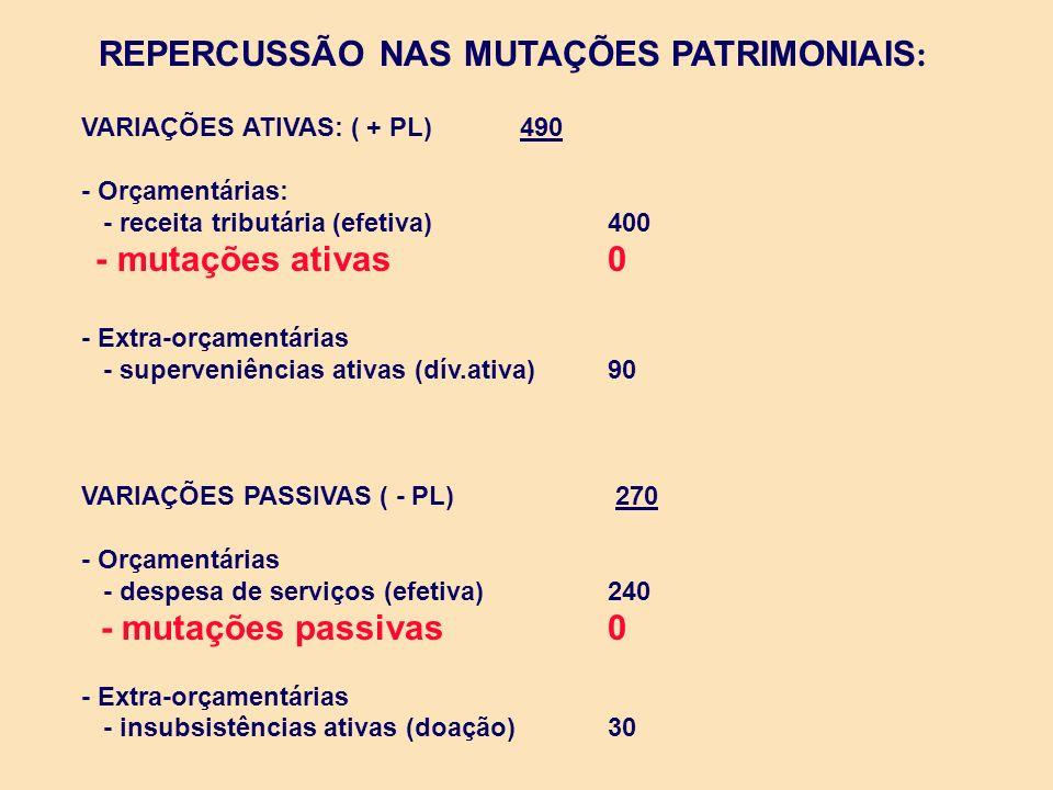 REPERCUSSÃO NAS MUTAÇÕES PATRIMONIAIS: