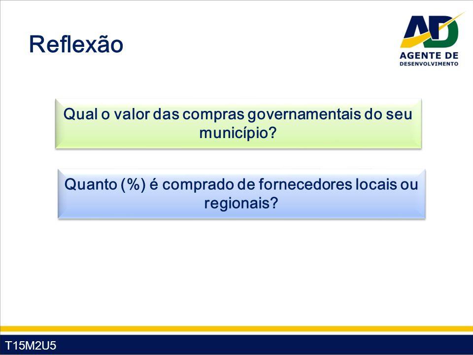 Reflexão Qual o valor das compras governamentais do seu município