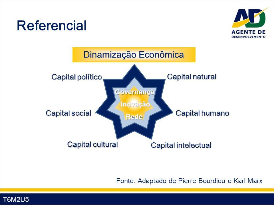 Dinamização Econômica