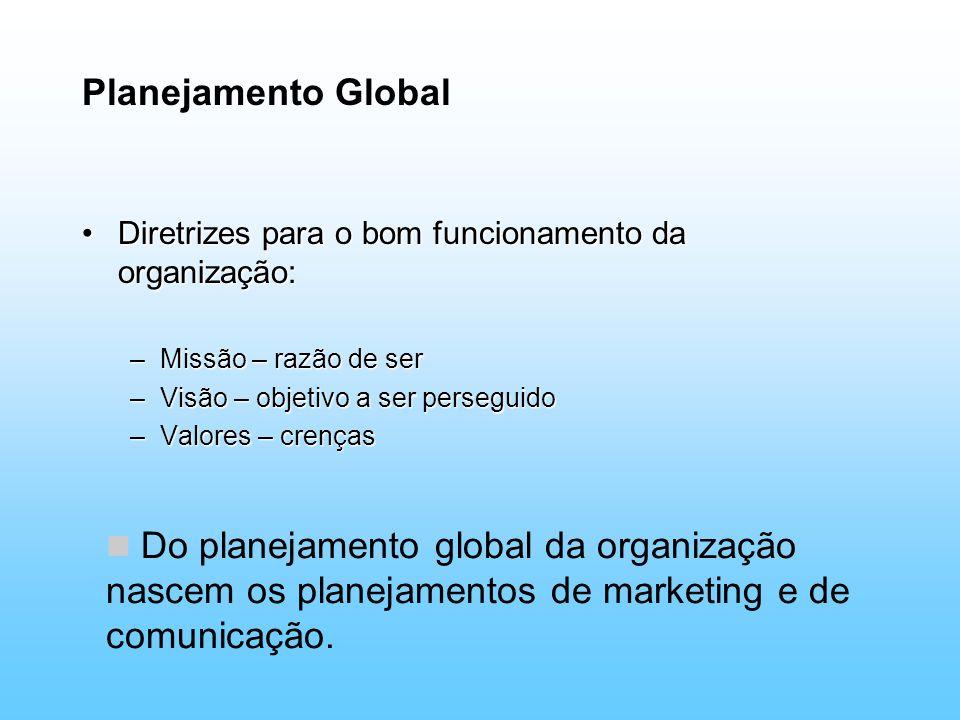 Planejamento Global Diretrizes para o bom funcionamento da organização: Missão – razão de ser. Visão – objetivo a ser perseguido.