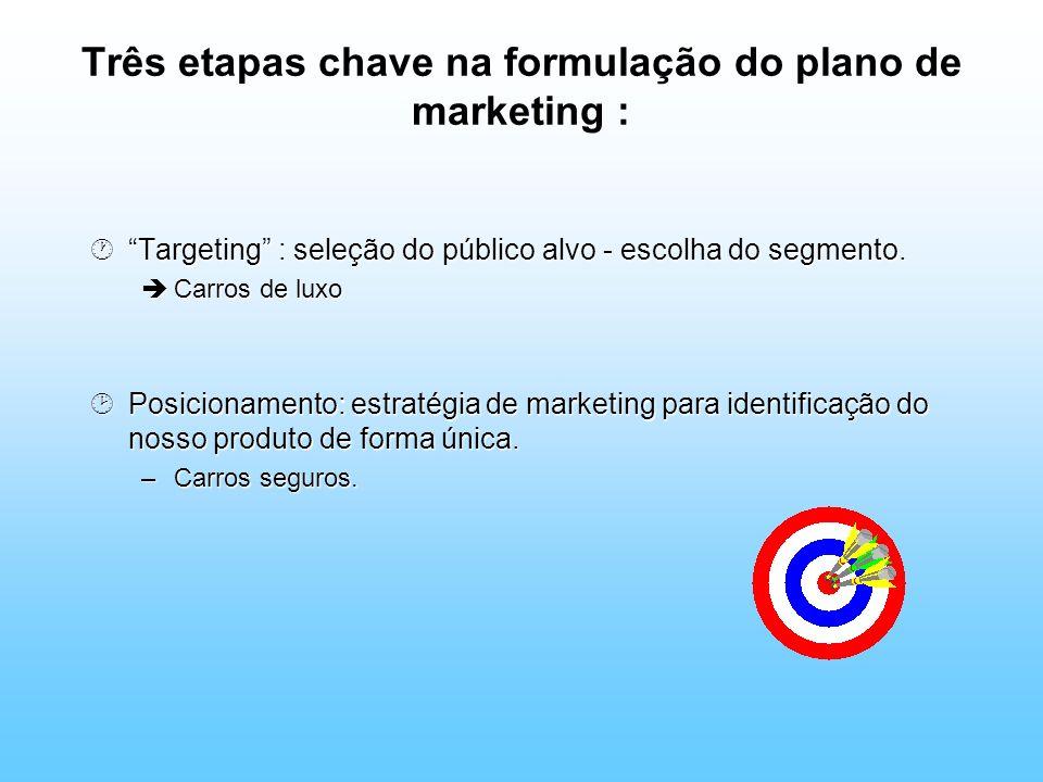 Três etapas chave na formulação do plano de marketing :