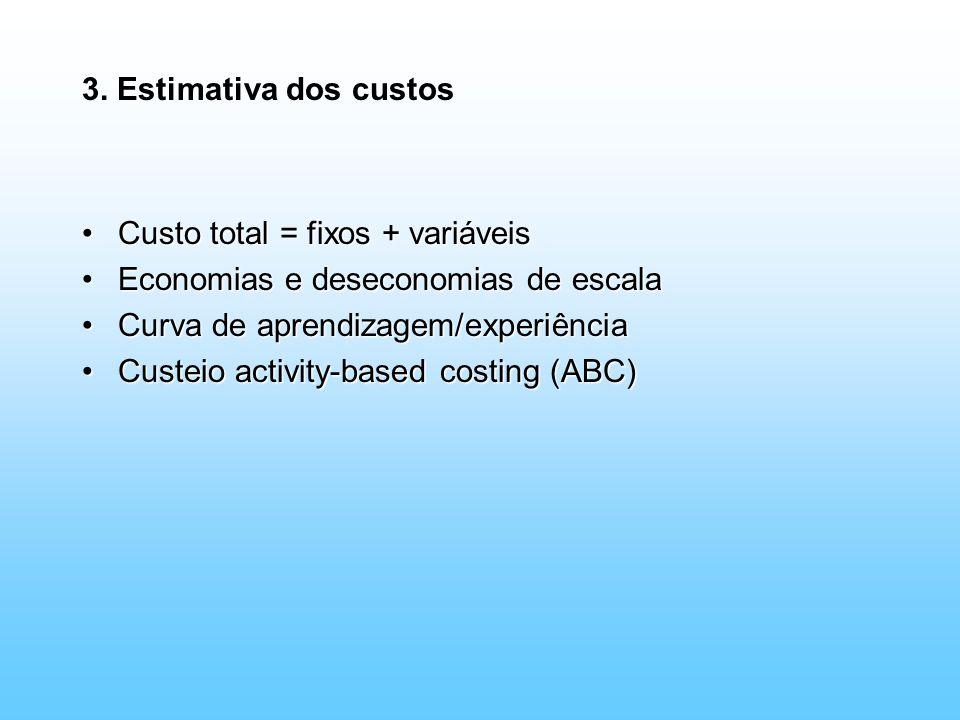 3. Estimativa dos custos Custo total = fixos + variáveis. Economias e deseconomias de escala. Curva de aprendizagem/experiência.