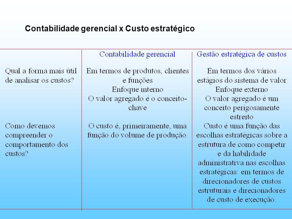 Contabilidade gerencial x Custo estratégico