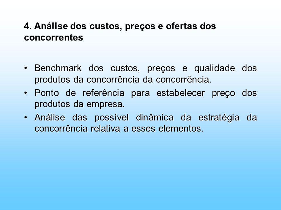 4. Análise dos custos, preços e ofertas dos concorrentes