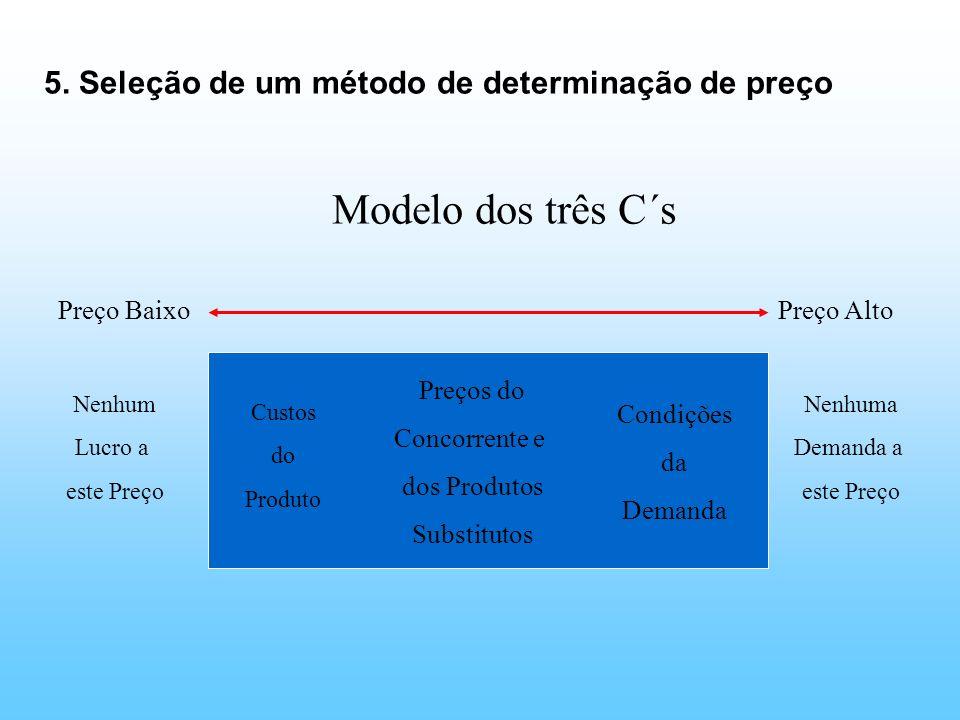 5. Seleção de um método de determinação de preço