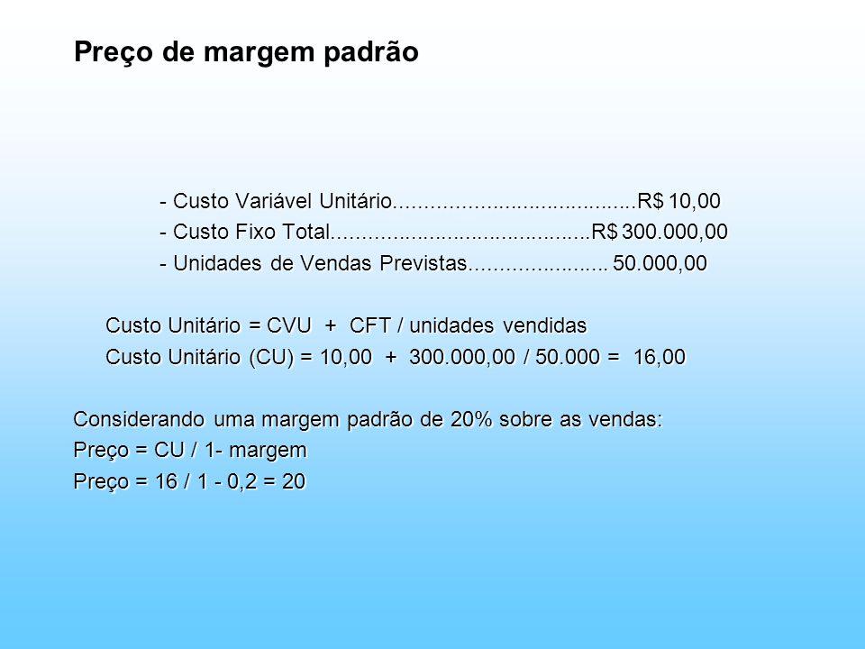 Preço de margem padrão - Custo Variável Unitário........................................R$ 10,00.