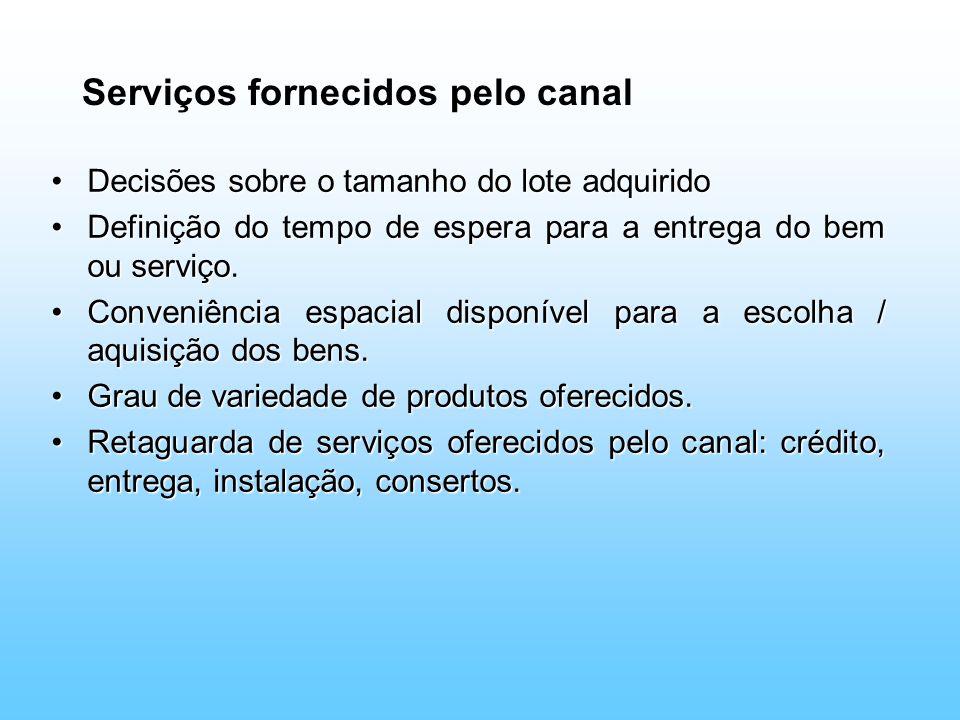 Serviços fornecidos pelo canal