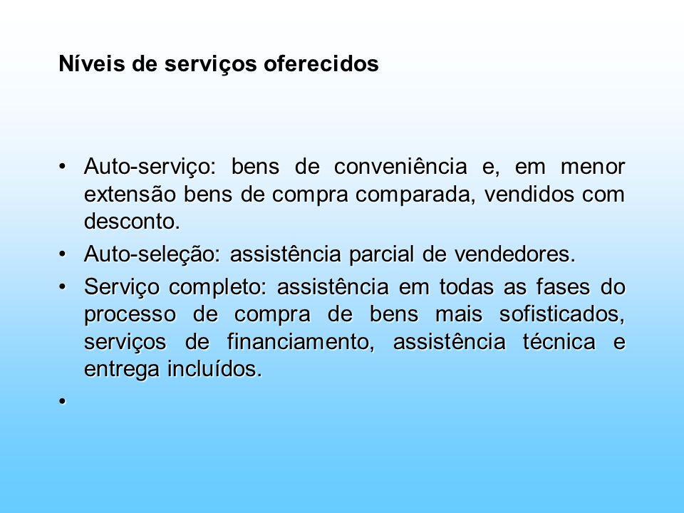 Níveis de serviços oferecidos