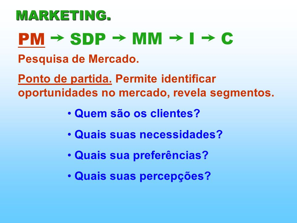 PM SDP MM I C MARKETING. Pesquisa de Mercado.