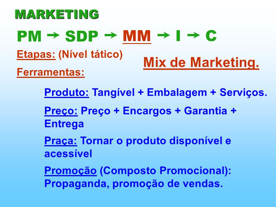PM SDP MM I C Mix de Marketing. MARKETING Etapas: (Nível tático)