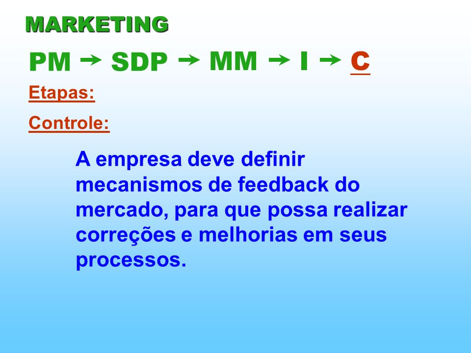 MARKETING PM. SDP. MM. I. C. Etapas: Controle:
