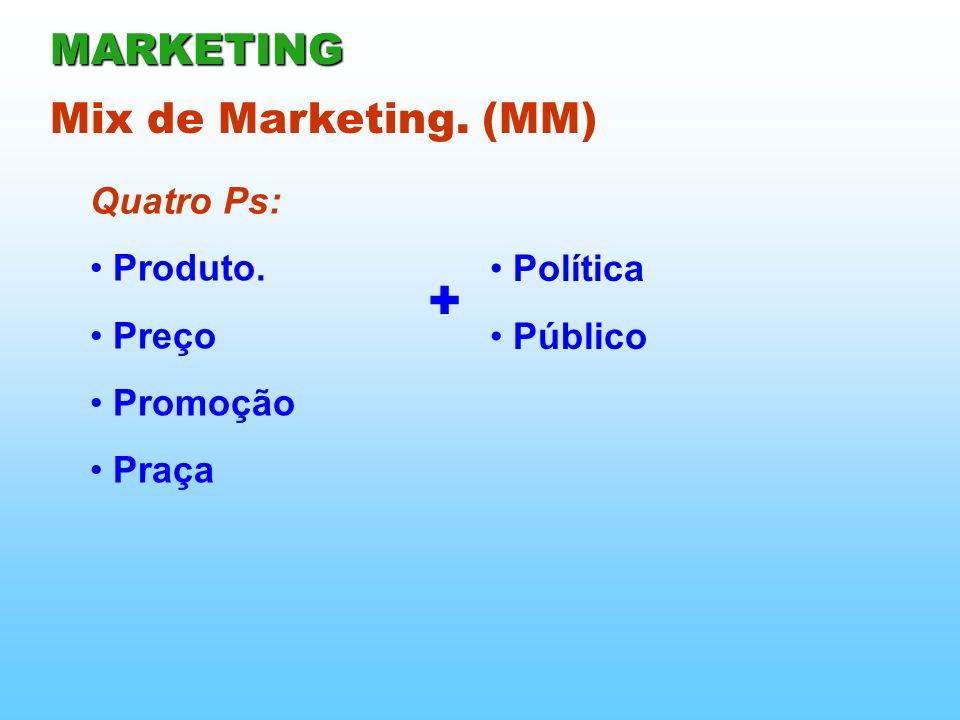 + MARKETING Mix de Marketing. (MM) Quatro Ps: Produto. Preço Promoção