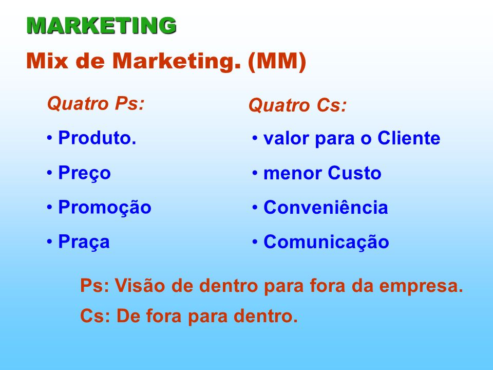 MARKETING Mix de Marketing. (MM) Quatro Ps: Quatro Cs: Produto. Preço
