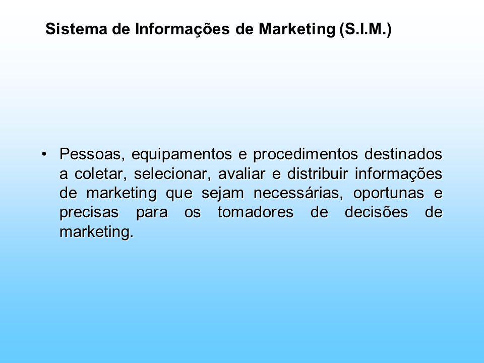 Sistema de Informações de Marketing (S.I.M.)