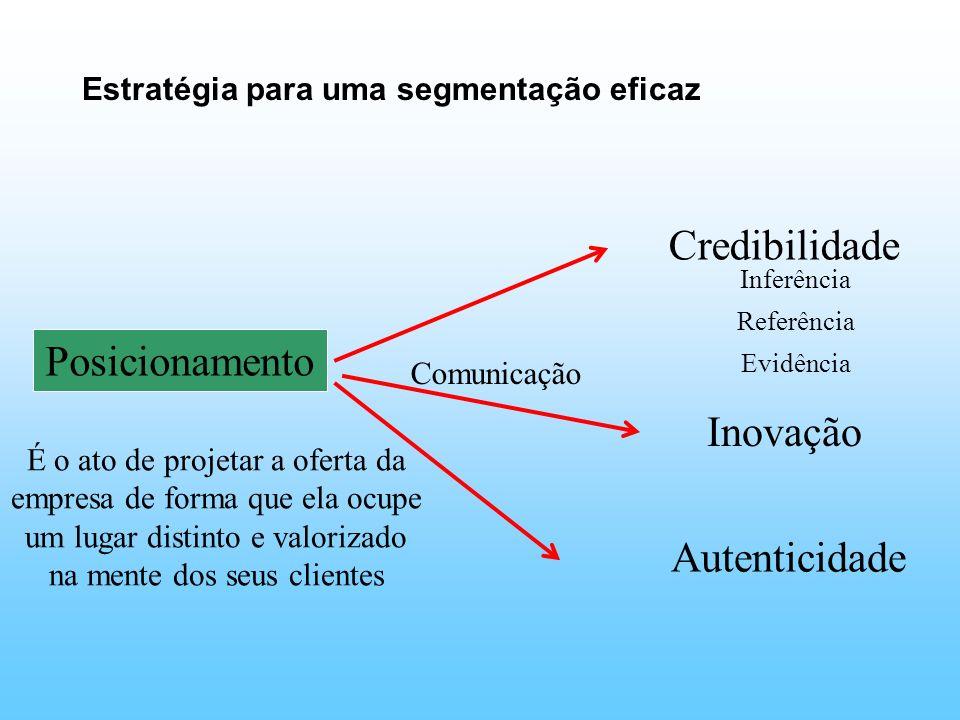 Estratégia para uma segmentação eficaz