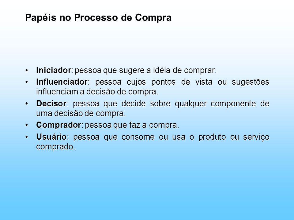 Papéis no Processo de Compra