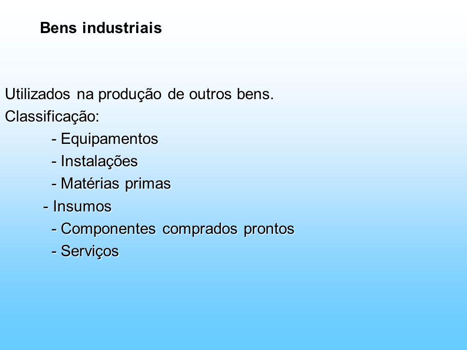 Bens industriais Utilizados na produção de outros bens. Classificação: - Equipamentos. - Instalações.