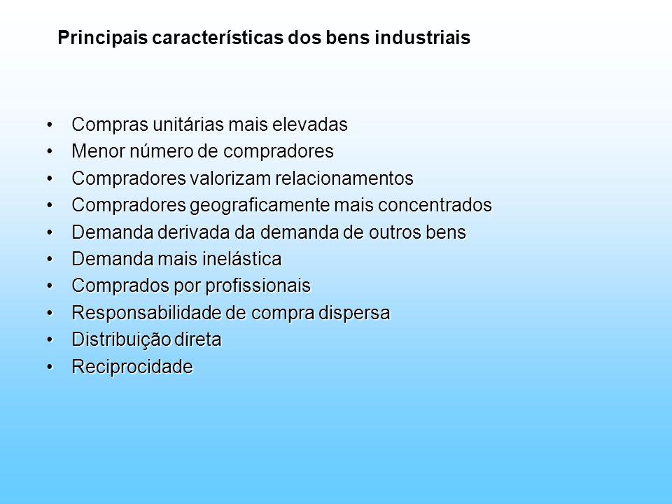 Principais características dos bens industriais