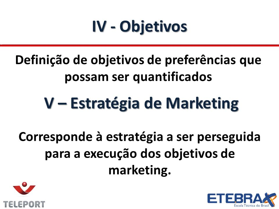 IV - Objetivos V – Estratégia de Marketing