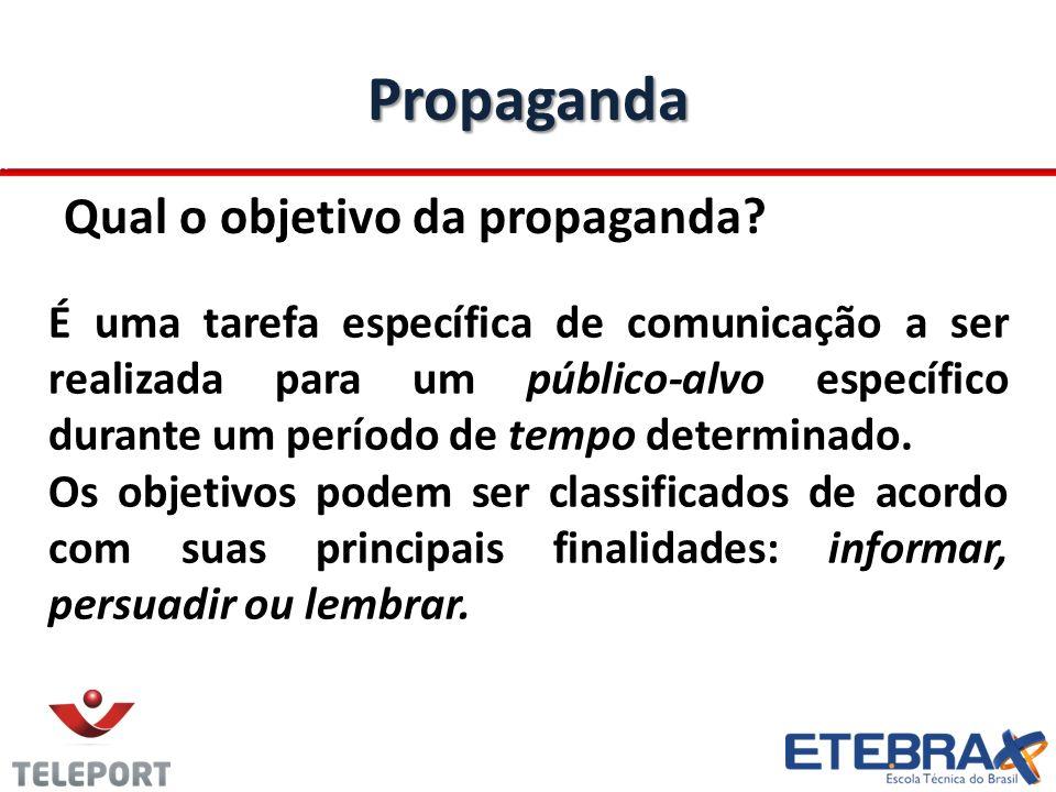 Propaganda Qual o objetivo da propaganda