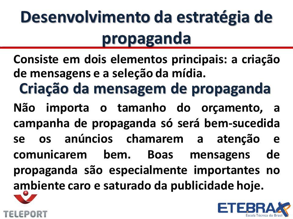 Desenvolvimento da estratégia de propaganda