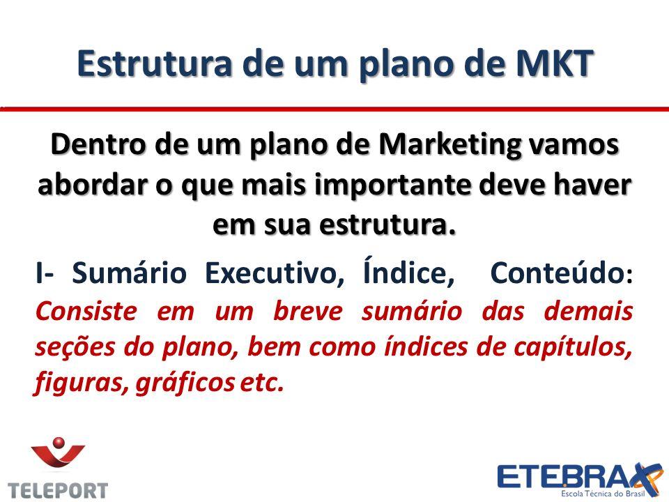 Estrutura de um plano de MKT