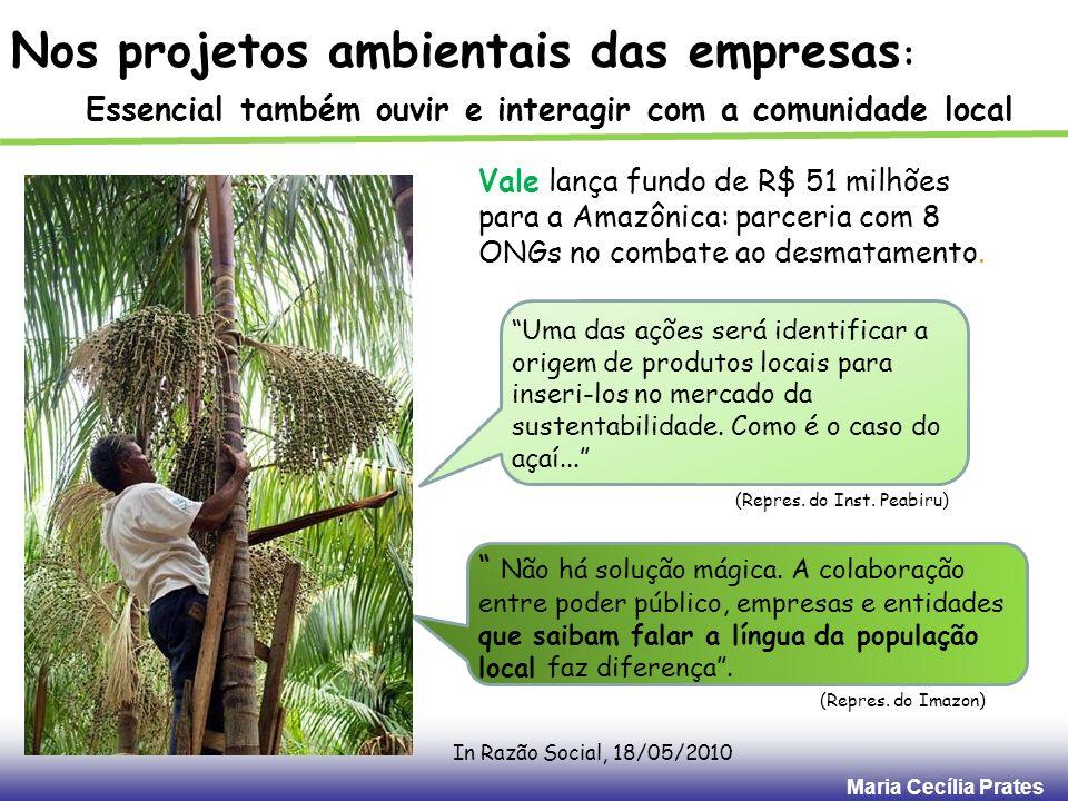 Nos projetos ambientais das empresas:
