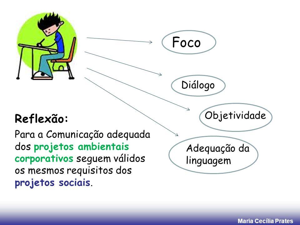 Foco Reflexão: Diálogo Objetividade