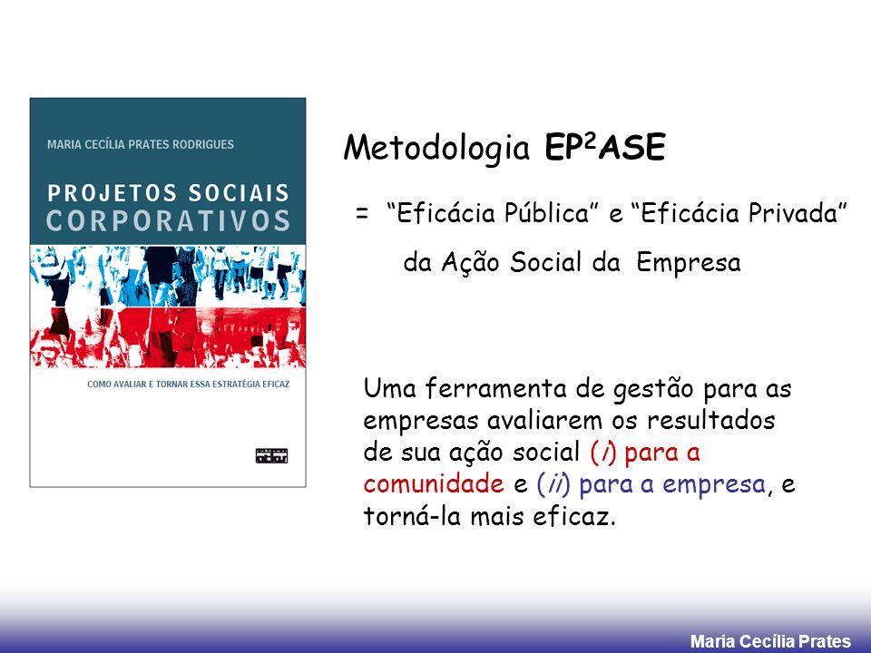 Metodologia EP2ASE = Eficácia Pública e Eficácia Privada