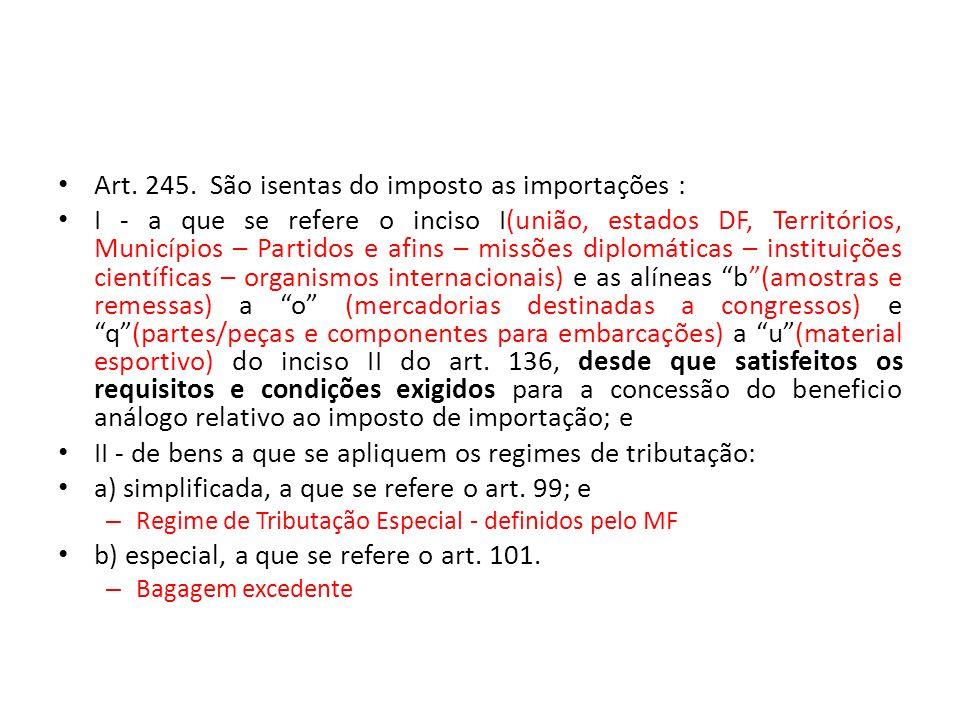 Art. 245. São isentas do imposto as importações :