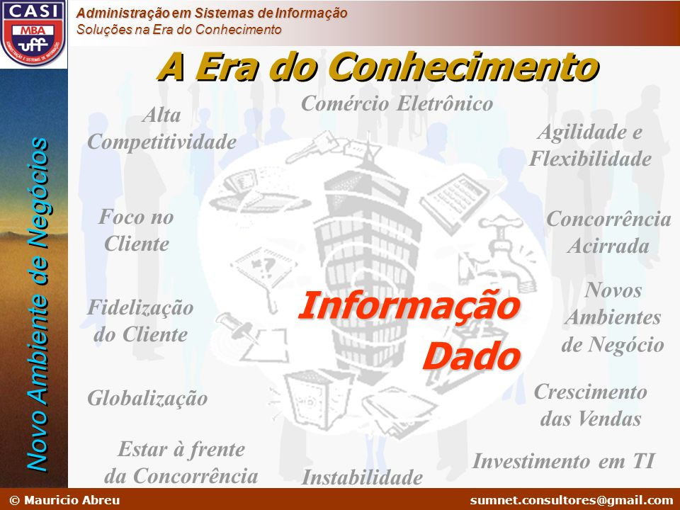A Era do Conhecimento Informação Dado