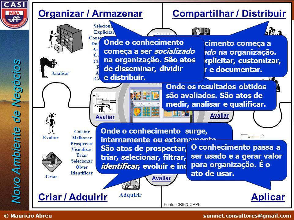 Compartilhar / Distribuir