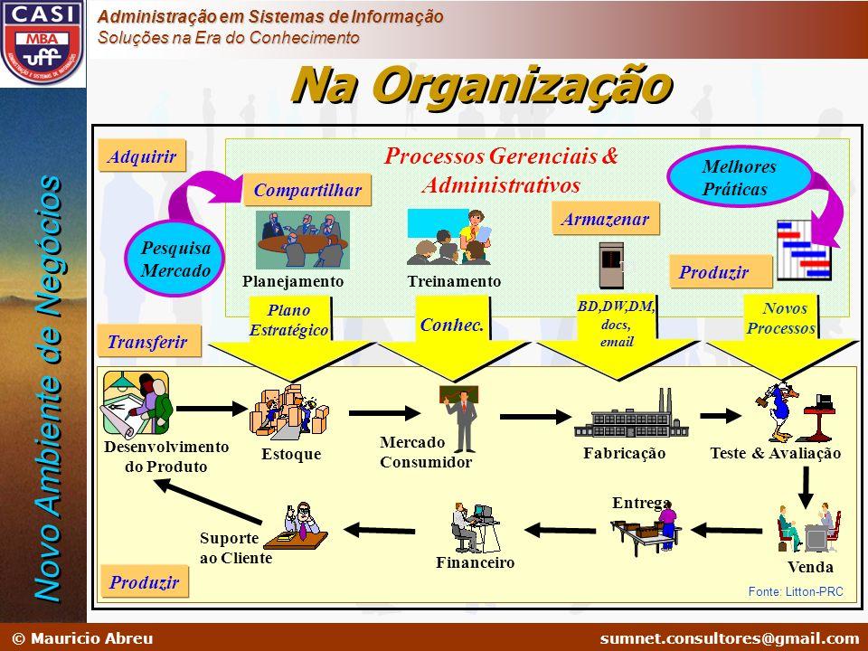 Processos Gerenciais & Administrativos