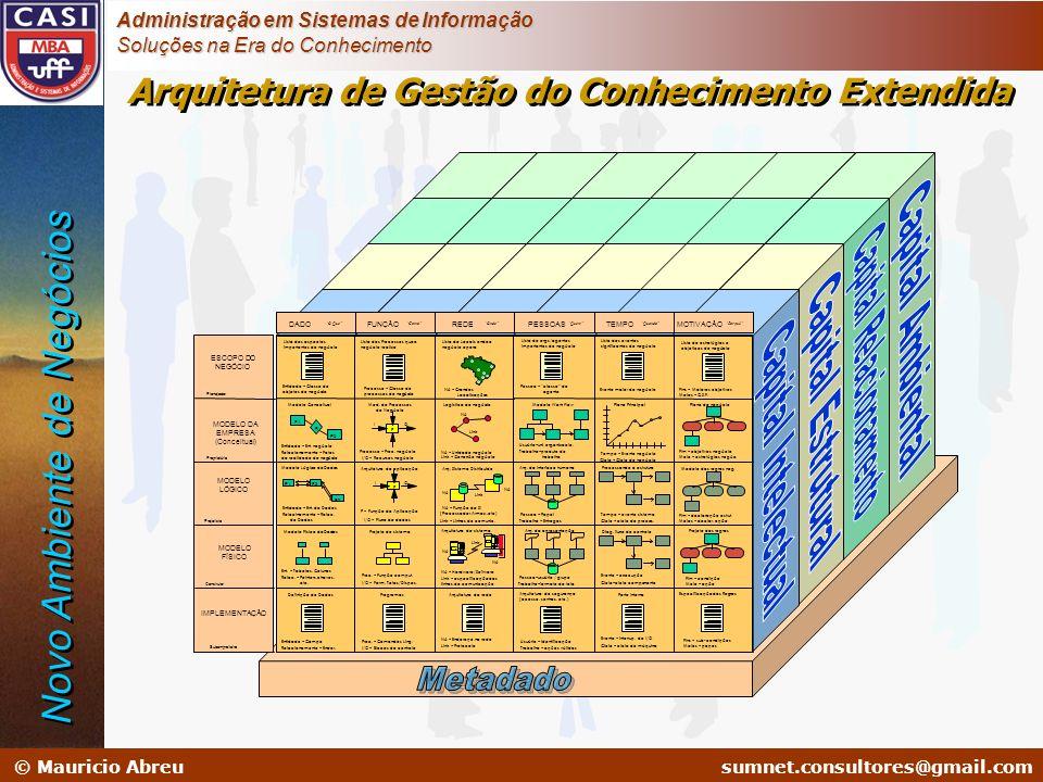 Arquitetura de Gestão do Conhecimento Extendida