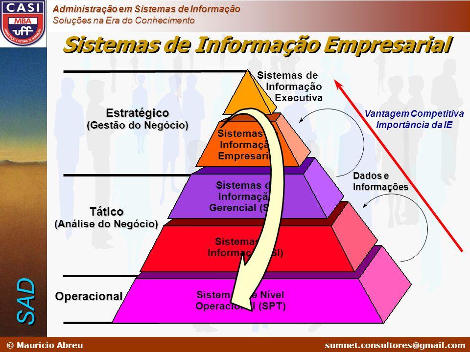 Sistemas de Informação Empresarial Sistemas de Informação Empresarial