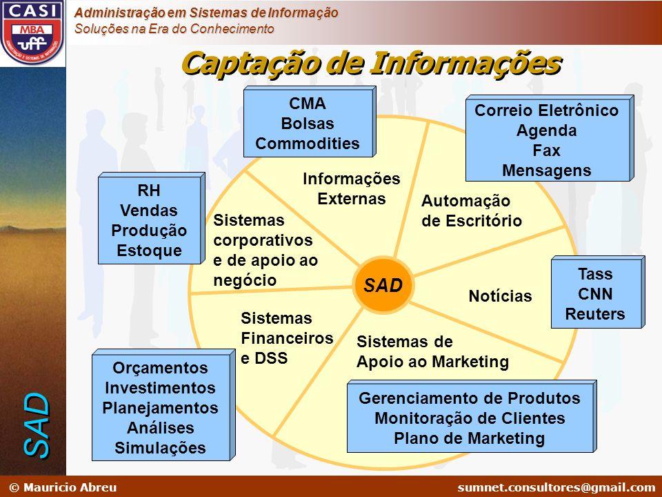 SAD Captação de Informações SAD CMA Bolsas Commodities